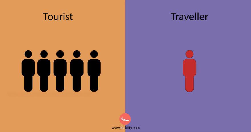 Viajero o turista
